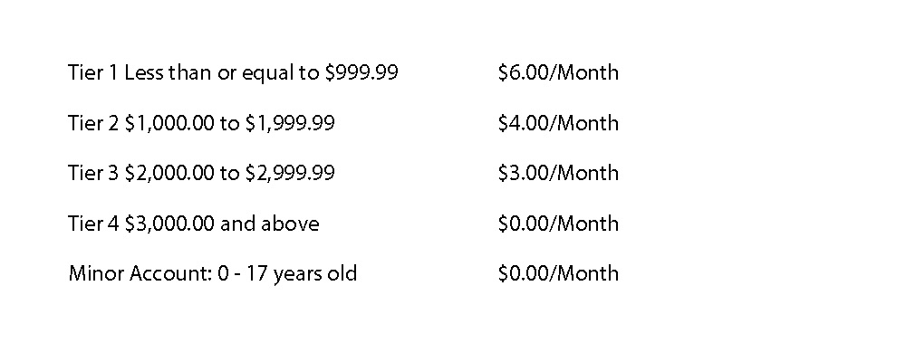 Updated Fee Schedule_Page_1